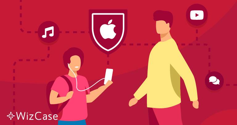 แอปแผงควบคุมสำหรับผู้ปกครองที่ดีที่สุดสำหรับ iPhone และ iPad – ปี 2021